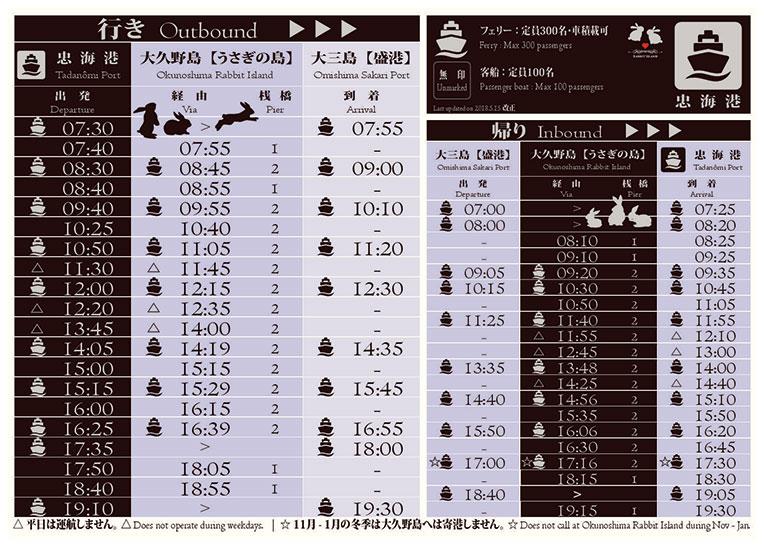 廣島 大久野島 忠海港 渡輪時間表