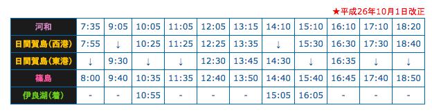 河和往日間賀島高速船 時刻表(來源:名鐵海上觀光船 官網)