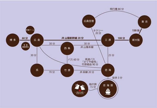 廣島 大久野島 交通方式 路線圖